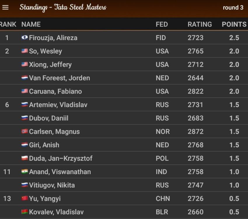 Screenshot_20200113-191251_Follow Chess-01.jpeg