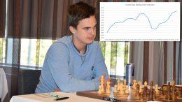 Eivind Olav Risting har brukt året så langt på å ta igjen det tapte. Foto: Tarjei J. Svensen
