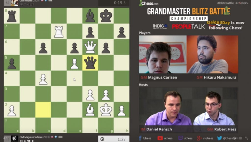 "Magnus Carlsen won Chess.coms ""Grandmaster Blitz Battle"" that was commented by Danny Rensch and Robert Hess. Photo: Chess.com"